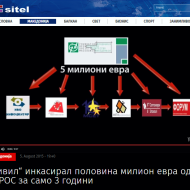 CIVIL response to accusations of TV Sitel: Facts of reality